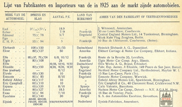 1925 Dutch Car Importers and Manufacturers E Carbrand