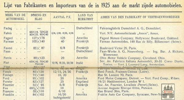 1925 Dutch Car Importers and Manufacturers F Carbrand