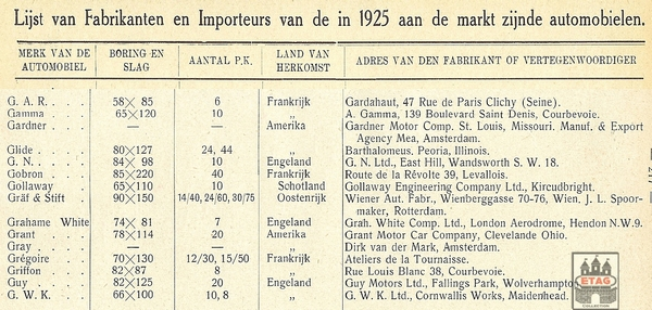 1925 Dutch Car Importers and Manufacturers G Carbrand
