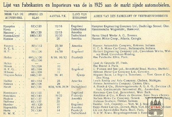 1925 Dutch Car Importers and Manufacturers H Carbrand