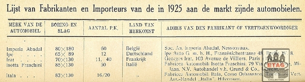 1925 Dutch Car Importers and Manufacturers I Carbrand