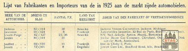 1925 Dutch Car Importers and Manufacturers J Carbrand
